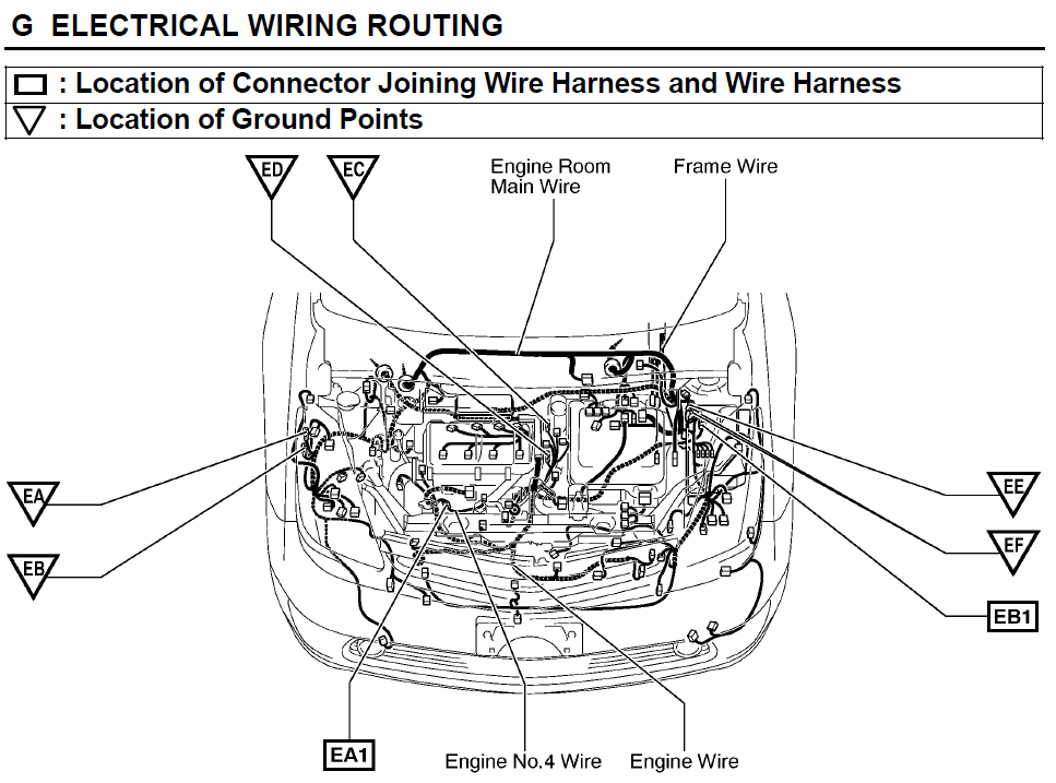 nissan leaf battery location get wiring diagram free
